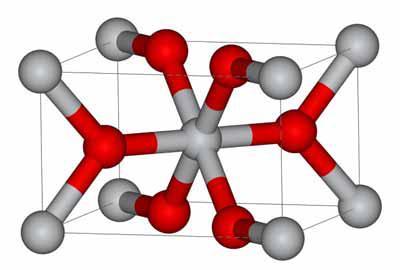 диоксид титана в косметике - вред